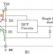 测试基础篇-开短路测试基本原理
