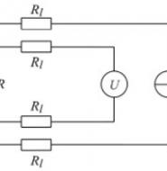 测试基础篇-开尔文测试基本原理