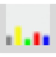 MFGDream之数据分析系统Manual – Bin Analysis功能说明