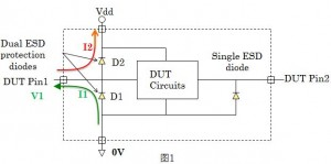 esd diodes