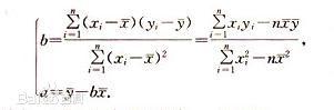linear_formula