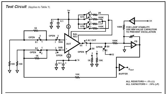 op test circuit